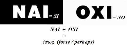 nai oxi ίσως  perhaps. Ovvero ecco il risultato del referendum greco del  5/luglio/2015